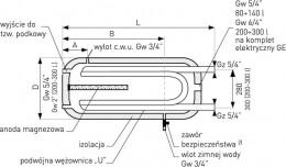 Galmet - Wymiennik z podwójną wężownicą typu U