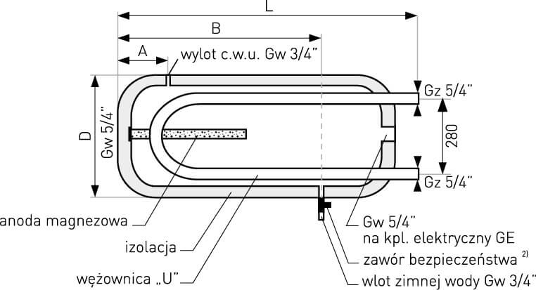 Schemat wymiennika c.w.u. poziomego z wężownicą U pojemność: 80 - 140 litrów